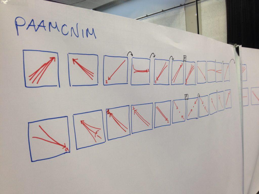 Aus dem Tanzstudio, Grafik entstand während des Probenprozesses für Stable.